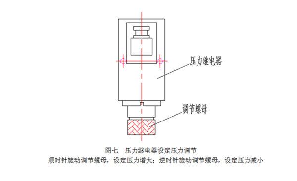 压力继电器设定压力调节
