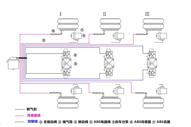 主页 新闻中心 用车养车  ② 电路布置图 挂车iso 7638电缆做供电连接