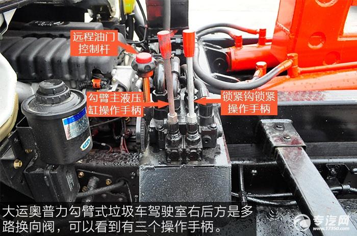 大运奥普力勾臂式垃圾车驾驶室右后方是多路换向阀
