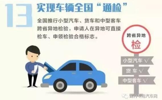 12月1日起,这些专用车政策即将落地