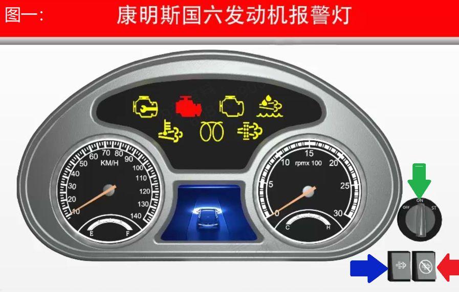 浅谈专用车国六车型的指示灯图解