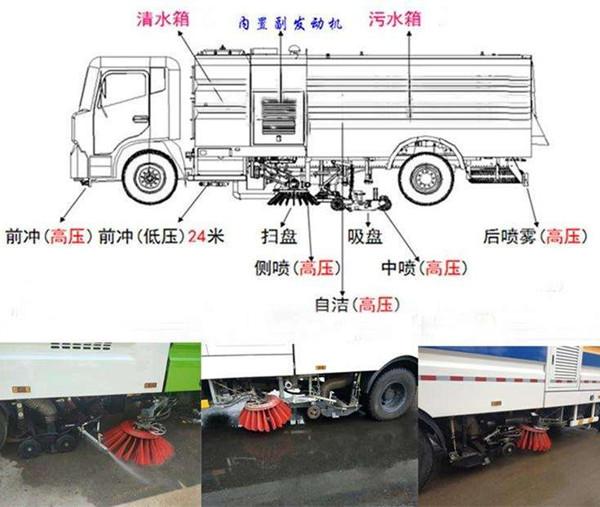 東風天錦洗掃車的工作原理及功能