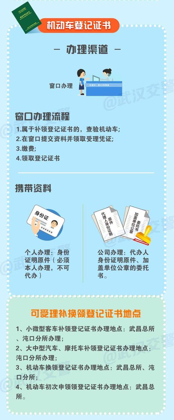 驾驶证办理手续3