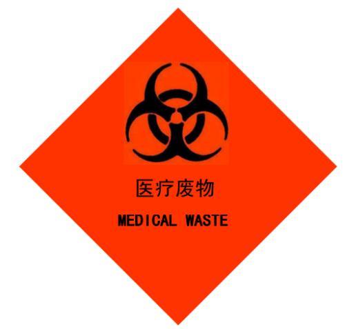 医疗废物转运车警示标识