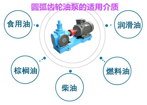 �A弧�X�油泵