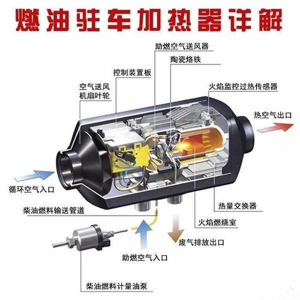 驻车加热器的分解图