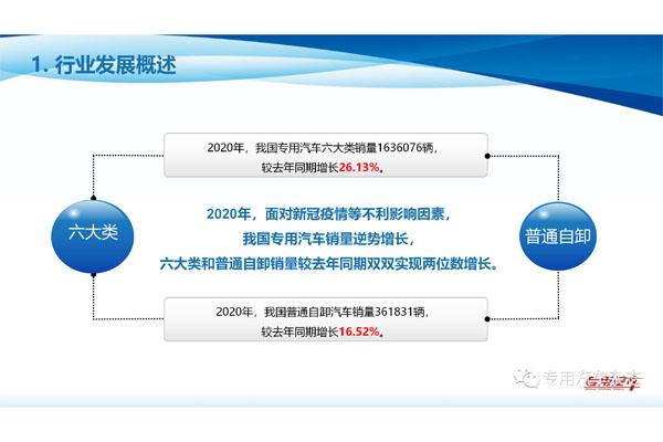 2020年专用车销量统计分析