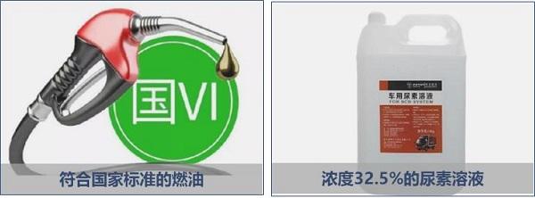 車子費油又沒勁?奧鈴:都是劣質尿素和小油在作祟!