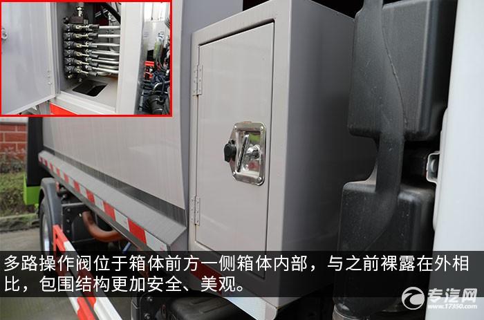 重汽豪曼國六壓縮式垃圾車評測多路操作閥