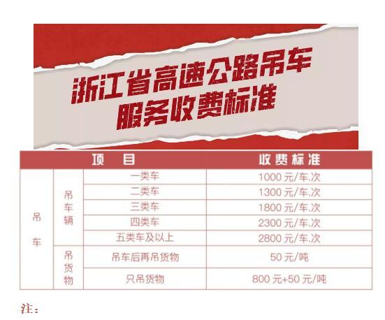 浙江省高速救援怎么收费?