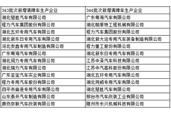 《道路機動車輛生產企業及產品公告》新品清障車343、344批次對比分析