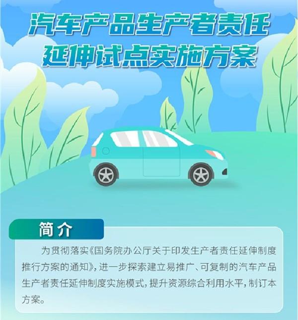 一圖讀懂:汽車產品生產者責任延伸試點實施方案