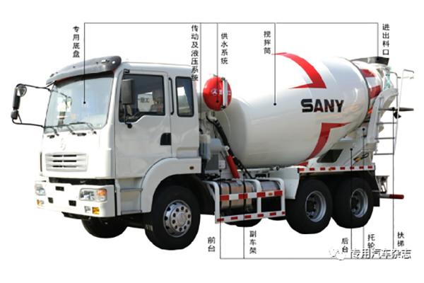 混凝土攪拌運輸車技術研究及難點提煉