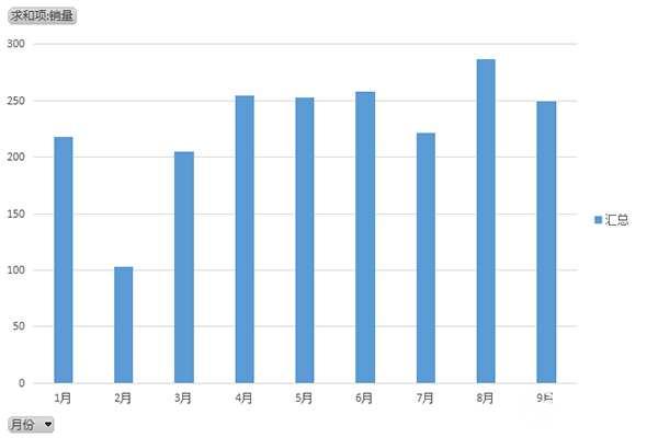 2021年1月至9月4X2國六車廂可卸式垃圾車銷量解析