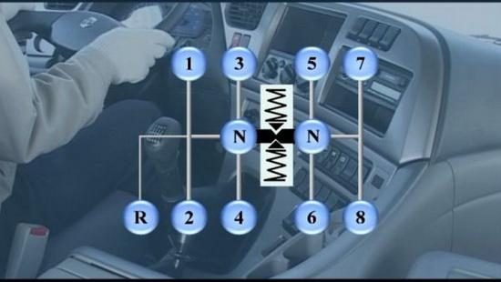 专用车12档、16档多档变速箱操作和车辆使用注意事项图解