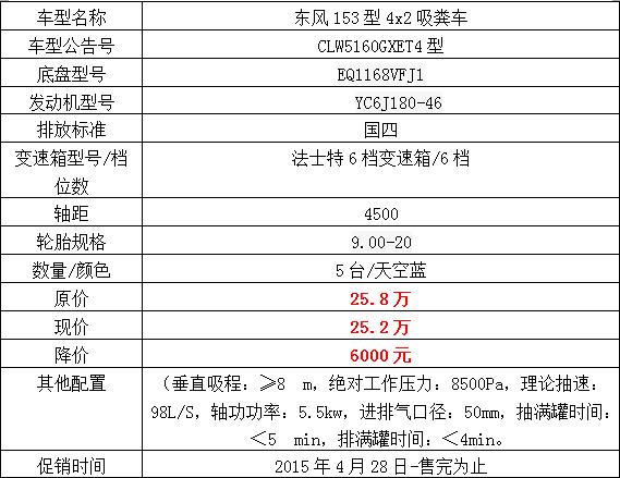 抢占市场 东风153吸粪车狂降6000元
